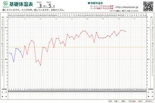 womancom.user.KisoTaionA4120501.jpeg